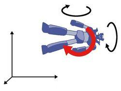 図4(c)