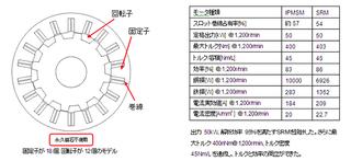 東京理科大学2