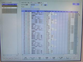 富士重工業2
