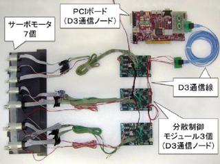 D3通信評価キット