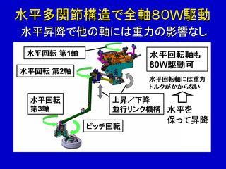 自重補償省エネロボット全体図