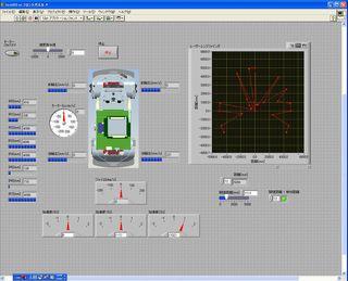 RoboCarのセンサ情報をLabVIEWのGUIで表示